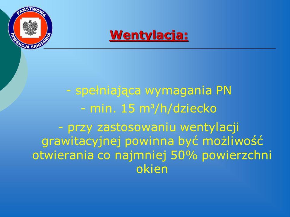 Wentylacja: - spełniająca wymagania PN - min.