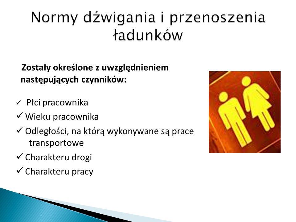 Zostały określone z uwzględnieniem następujących czynników: Płci pracownika Wieku pracownika Odległości, na którą wykonywane są prace transportowe Cha