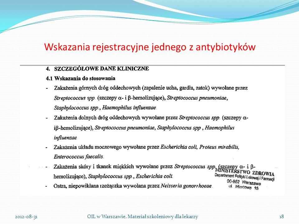 Wskazania rejestracyjne jednego z antybiotyków OIL w Warszawie.