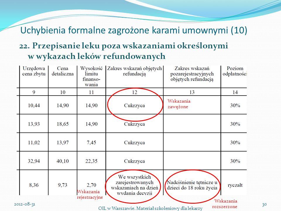 Uchybienia formalne zagrożone karami umownymi (10) 22.