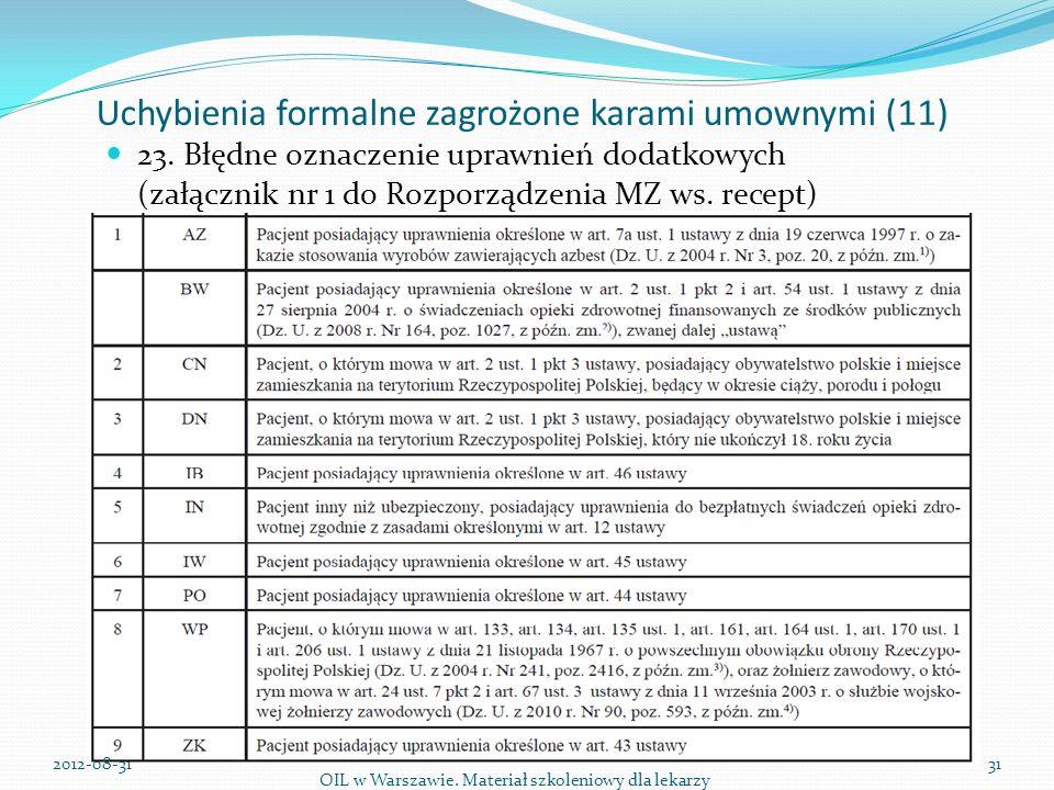 Uchybienia formalne zagrożone karami umownymi (11) 23.