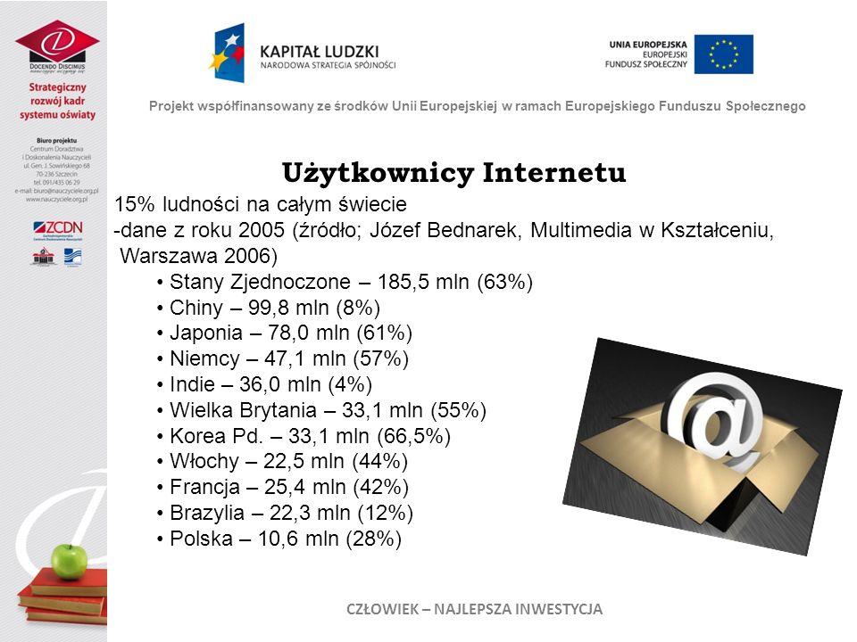 Użytkownicy Internetu Projekt współfinansowany ze środków Unii Europejskiej w ramach Europejskiego Funduszu Społecznego CZŁOWIEK – NAJLEPSZA INWESTYCJA 15% ludności na całym świecie -dane z roku 2005 (źródło; Józef Bednarek, Multimedia w Kształceniu, Warszawa 2006) Stany Zjednoczone – 185,5 mln (63%) Chiny – 99,8 mln (8%) Japonia – 78,0 mln (61%) Niemcy – 47,1 mln (57%) Indie – 36,0 mln (4%) Wielka Brytania – 33,1 mln (55%) Korea Pd.