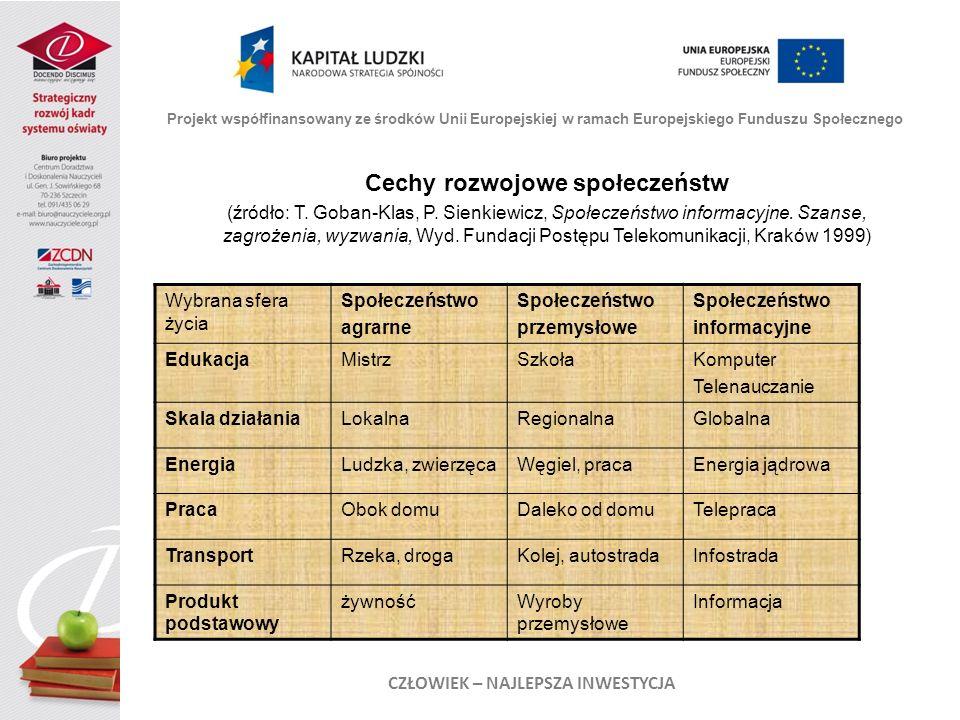 Cechy rozwojowe społeczeństw (źródło: T.Goban-Klas, P.
