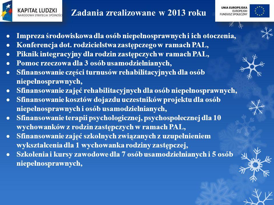 Zadania zrealizowane w 2013 roku Impreza środowiskowa dla osób niepełnosprawnych i ich otoczenia, Konferencja dot. rodzicielstwa zastępczego w ramach