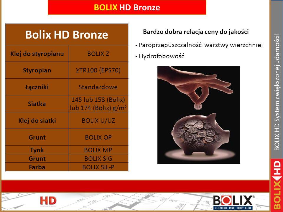 II Konferencja handlowa Bolix. Bełchatów 19-21.01.2011r www.bolix.pl BOLIX HD System zwiększonej udarności! BOLIX HD SILVER BOLIX HD BRONZE BOLIX HD G