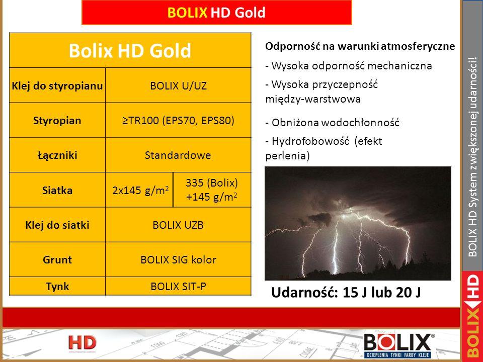 II Konferencja handlowa Bolix. Bełchatów 19-21.01.2011r www.bolix.pl BOLIX HD System zwiększonej udarności! BOLIX HDISilver Bolix HD Silver Klej do st