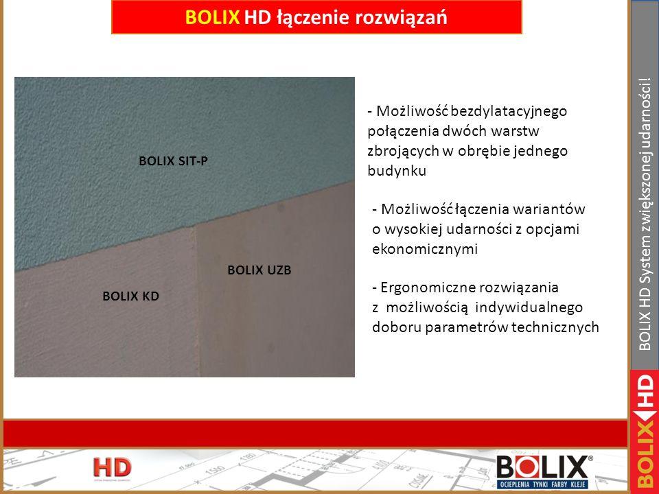 II Konferencja handlowa Bolix. Bełchatów 19-21.01.2011r www.bolix.pl BOLIX HD System zwiększonej udarności! BOLIX HD Platinium Bolix HD Platinium Klej