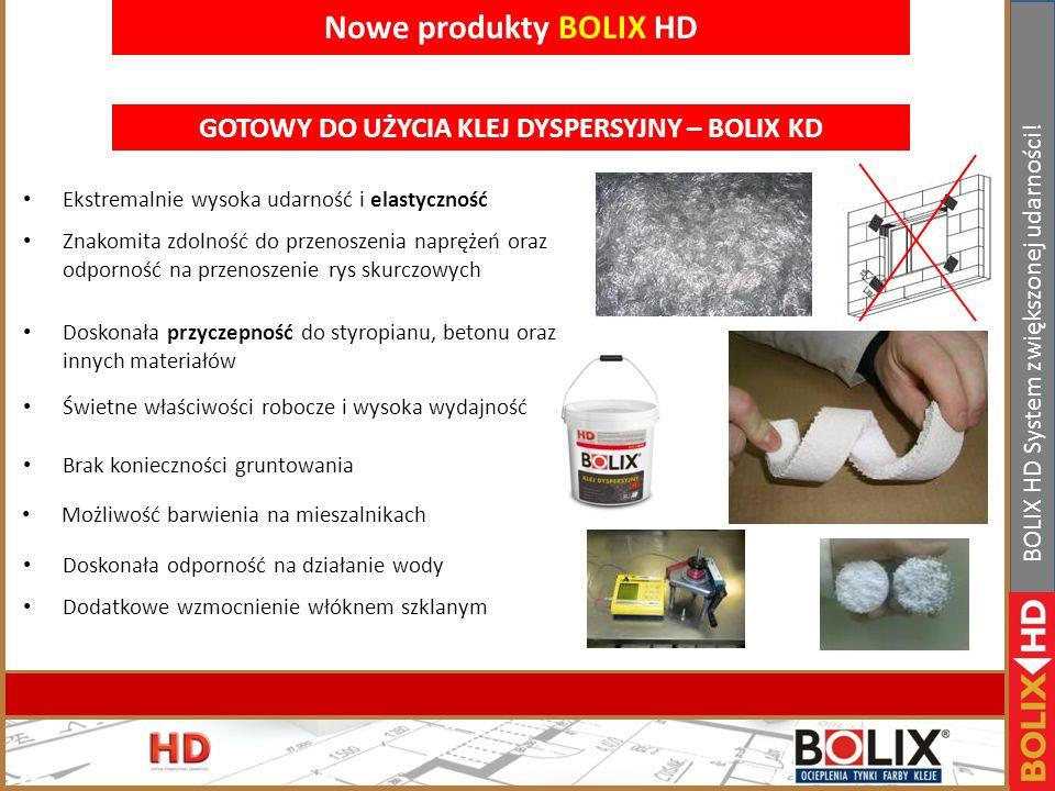 II Konferencja handlowa Bolix. Bełchatów 19-21.01.2011r www.bolix.pl BOLIX HD System zwiększonej udarności! Nowe produkty BOLIX HD FARBA SILIKONOWA Z