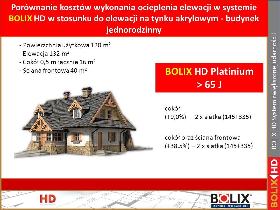 II Konferencja handlowa Bolix. Bełchatów 19-21.01.2011r www.bolix.pl BOLIX HD System zwiększonej udarności! Porównanie cen inwestycji – systemu BOLIX