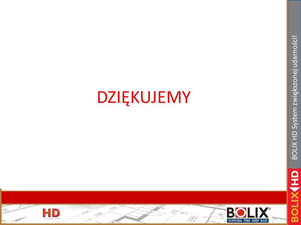 II Konferencja handlowa Bolix. Bełchatów 19-21.01.2011r www.bolix.pl BOLIX HD System zwiększonej udarności! Wybrane działania marketingowe dedykowane