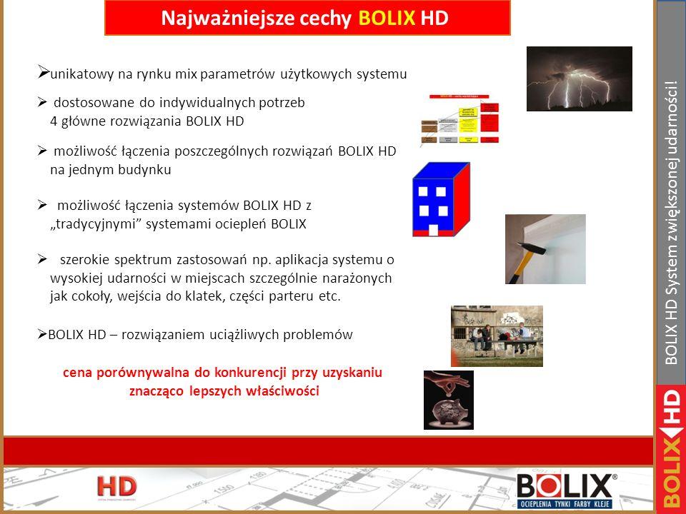 II Konferencja handlowa Bolix. Bełchatów 19-21.01.2011r www.bolix.pl BOLIX HD System zwiększonej udarności! Bolix HD – co to jest? BOLIX HD to nowator