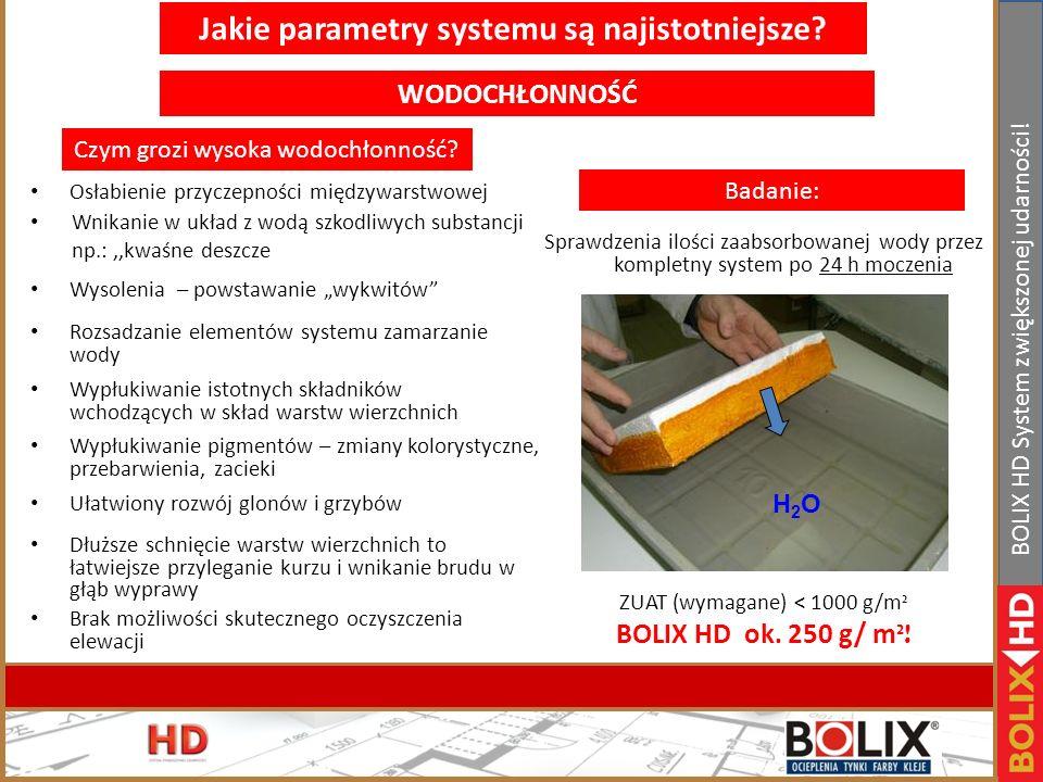 II Konferencja handlowa Bolix. Bełchatów 19-21.01.2011r www.bolix.pl BOLIX HD System zwiększonej udarności! Najważniejsze cechy BOLIX HDI unikatowy na