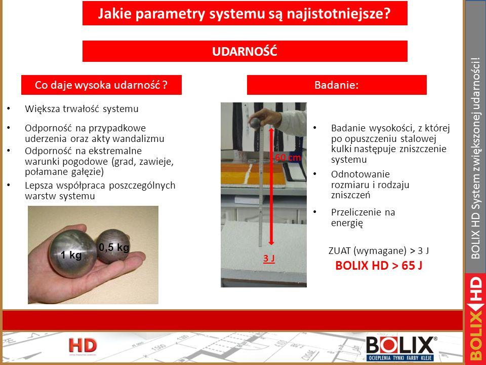 II Konferencja handlowa Bolix. Bełchatów 19-21.01.2011r www.bolix.pl BOLIX HD System zwiększonej udarności! Jakie parametry systemu są najistotniejsze