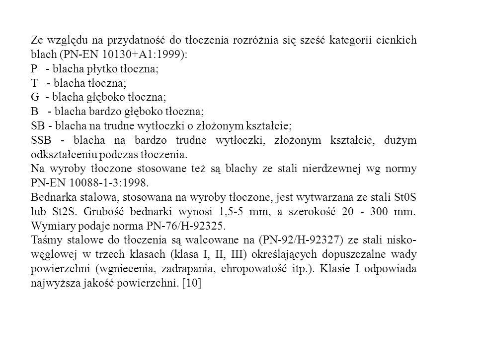 Ze względu na przydatność do tłoczenia rozróżnia się sześć kategorii cienkich blach (PN-EN 10130+A1:1999): P - blacha płytko tłoczna; T - blacha tłocz