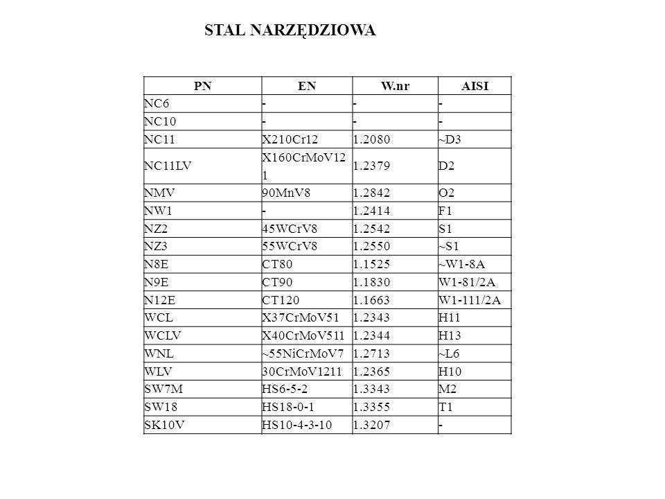 PNENW.nrAISI NC6--- NC10--- NC11X210Cr121.2080~D3 NC11LV X160CrMoV12 1 1.2379D2 NMV90MnV81.2842O2 NW1-1.2414F1 NZ245WCrV81.2542S1 NZ355WCrV81.2550~S1