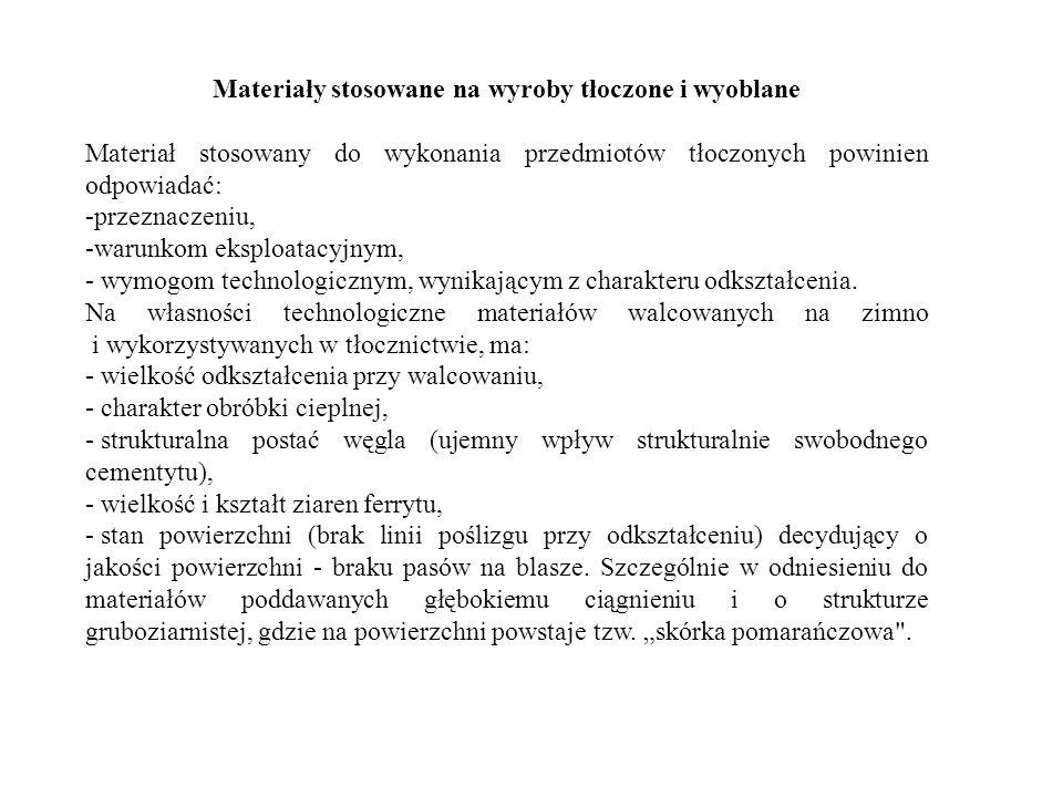 Przykład figury anizotropii płaskiej blachy [l0]