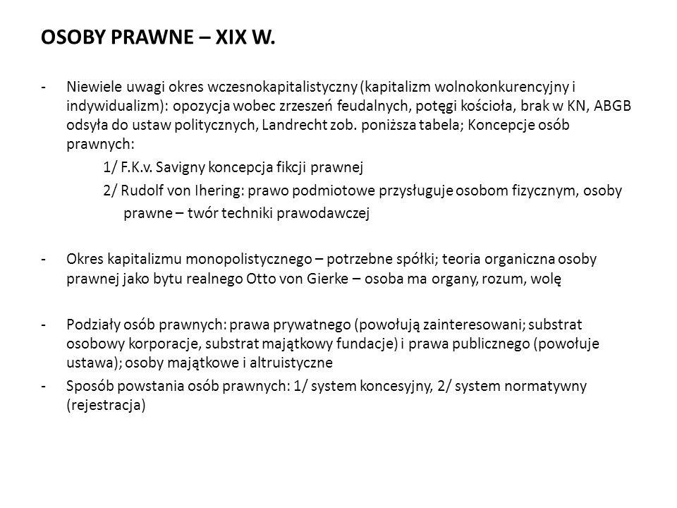 OSOBY PRAWNE – XIX W.