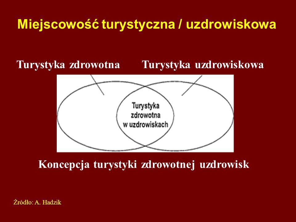 Miejscowość turystyczna / uzdrowiskowa Turystyka uzdrowiskowa Turystyka zdrowotna Koncepcja turystyki zdrowotnej uzdrowisk Żródło: A. Hadzik