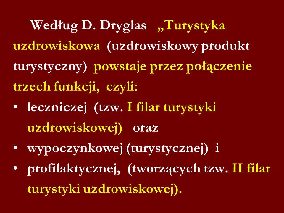 Według D. Dryglas Turystyka uzdrowiskowa (uzdrowiskowy produkt turystyczny) powstaje przez połączenie trzech funkcji, czyli: leczniczej (tzw. I filar