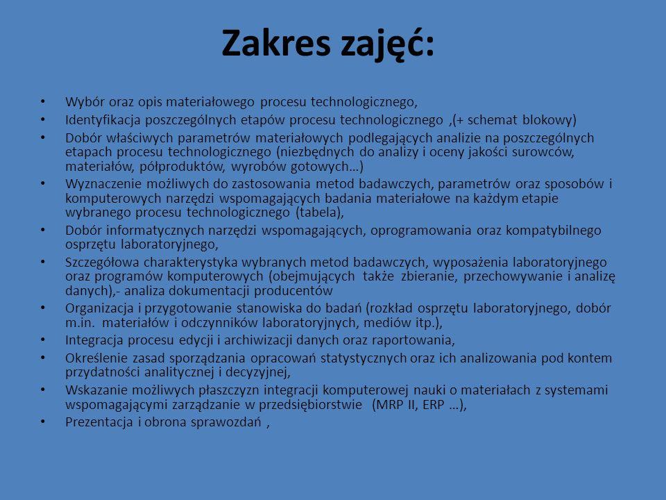 Zakres zajęć: Wybór oraz opis materiałowego procesu technologicznego, Identyfikacja poszczególnych etapów procesu technologicznego,(+ schemat blokowy)