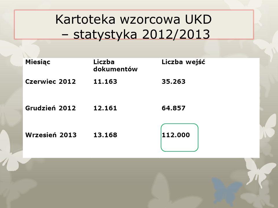 MiesiącLiczba dokumentów Liczba wejść Czerwiec 201211.16335.263 Grudzień 201212.16164.857 Wrzesień 201313.168112.000 Kartoteka wzorcowa UKD – statysty