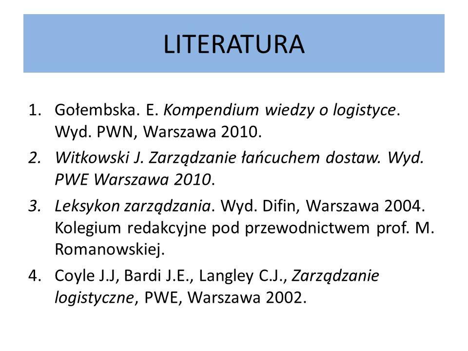 LITERATURA 1.Gołembska. E. Kompendium wiedzy o logistyce. Wyd. PWN, Warszawa 2010. 2.Witkowski J. Zarządzanie łańcuchem dostaw. Wyd. PWE Warszawa 2010