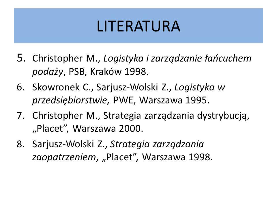 LITERATURA 5. Christopher M., Logistyka i zarządzanie łańcuchem podaży, PSB, Kraków 1998. 6.Skowronek C., Sarjusz-Wolski Z., Logistyka w przedsiębiors