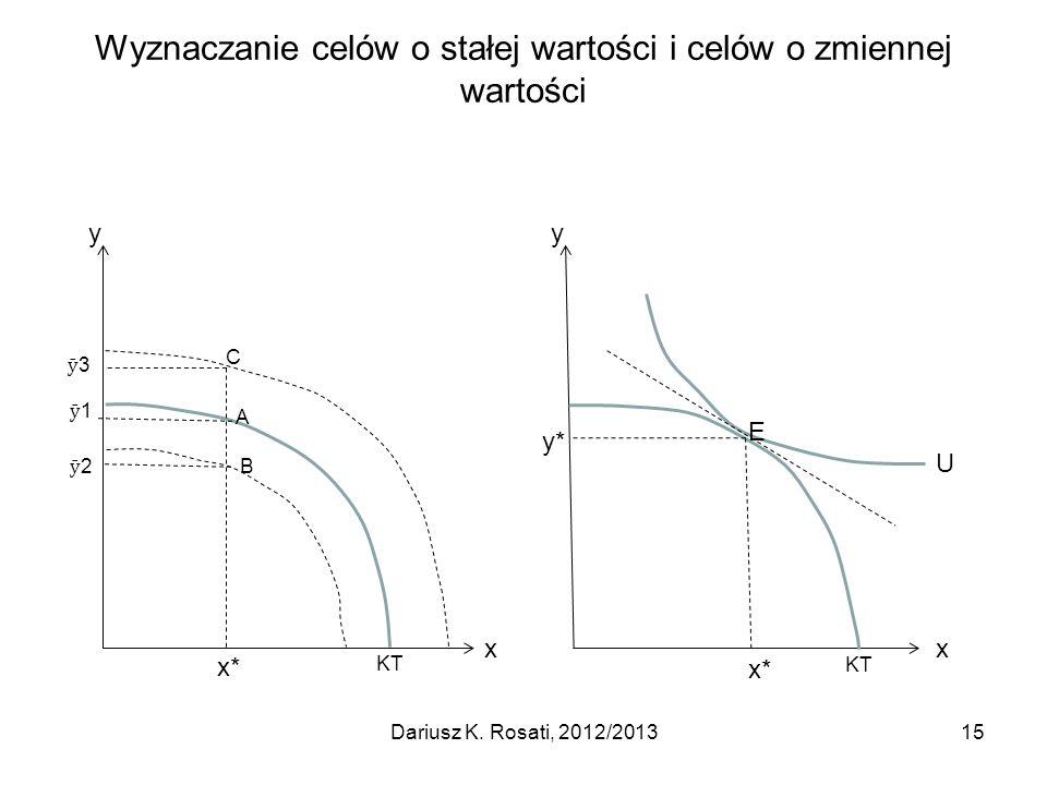 Wyznaczanie celów o stałej wartości i celów o zmiennej wartości Dariusz K.