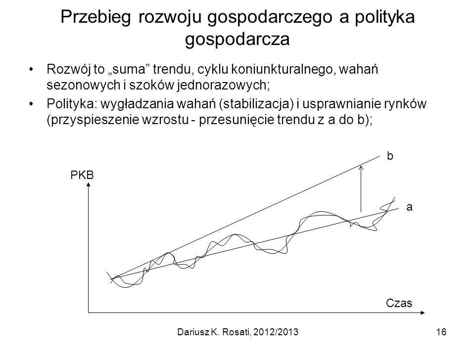 Przebieg rozwoju gospodarczego a polityka gospodarcza Rozwój to suma trendu, cyklu koniunkturalnego, wahań sezonowych i szoków jednorazowych; Polityka: wygładzania wahań (stabilizacja) i usprawnianie rynków (przyspieszenie wzrostu - przesunięcie trendu z a do b); 16Dariusz K.
