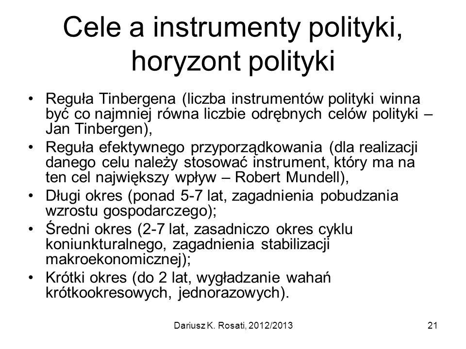 Cele a instrumenty polityki, horyzont polityki Reguła Tinbergena (liczba instrumentów polityki winna być co najmniej równa liczbie odrębnych celów pol