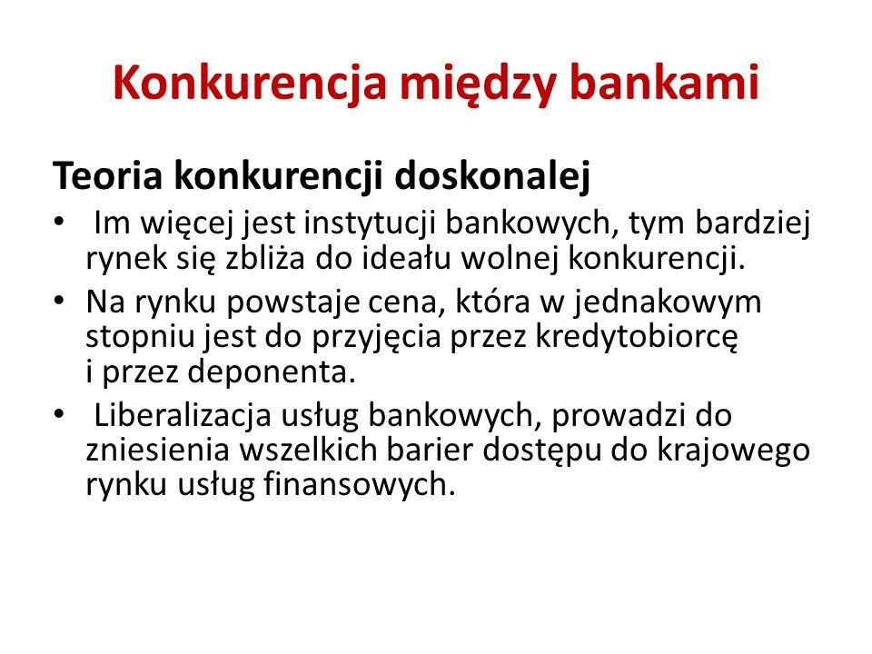 Konkurencja między bankami Teoria konkurencji doskonalej Im więcej jest instytucji bankowych, tym bardziej rynek się zbliża do ideału wolnej konkurencji.
