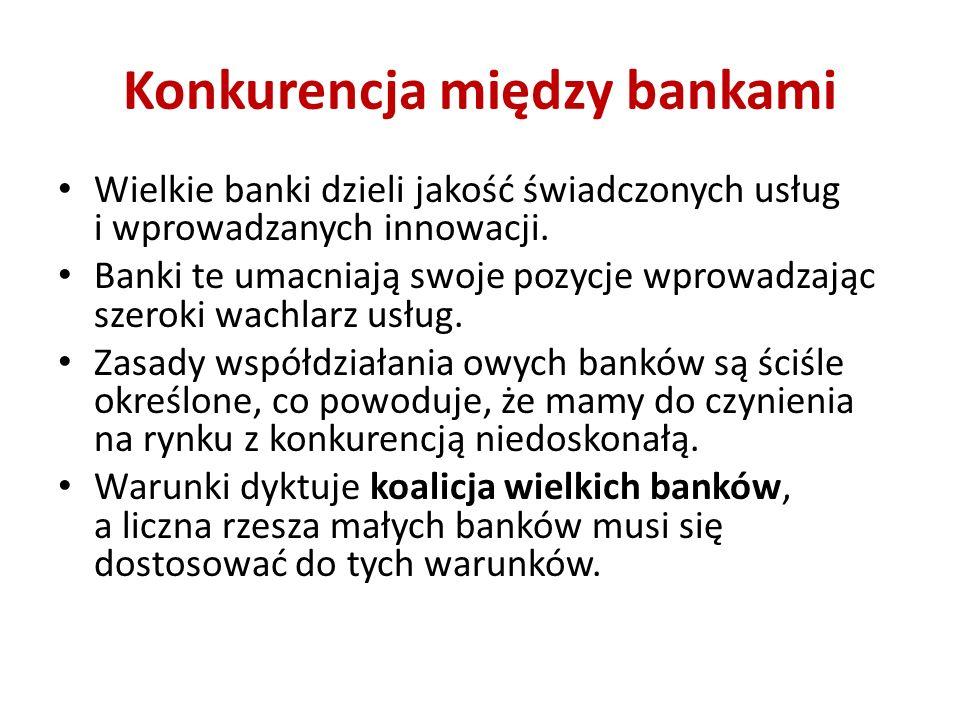Konkurencja między bankami Wielkie banki dzieli jakość świadczonych usług i wprowadzanych innowacji. Banki te umacniają swoje pozycje wprowadzając sze