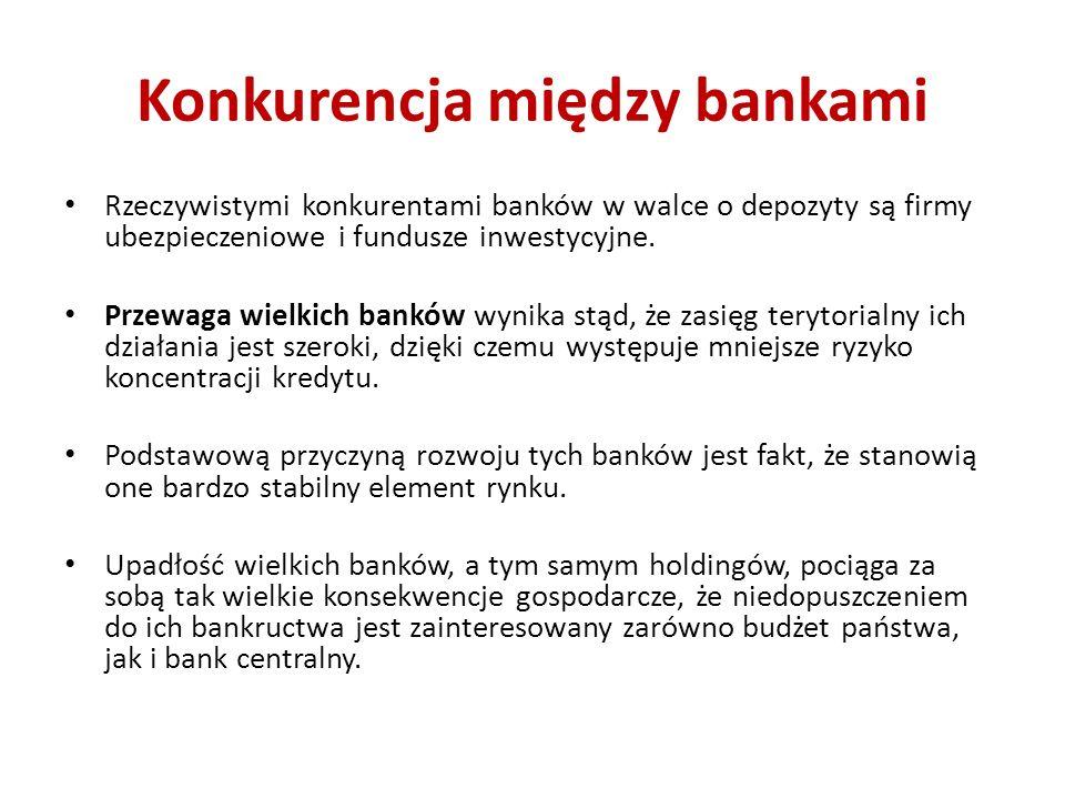 Konkurencja między bankami Rzeczywistymi konkurentami banków w walce o depozyty są firmy ubezpieczeniowe i fundusze inwestycyjne. Przewaga wielkich ba