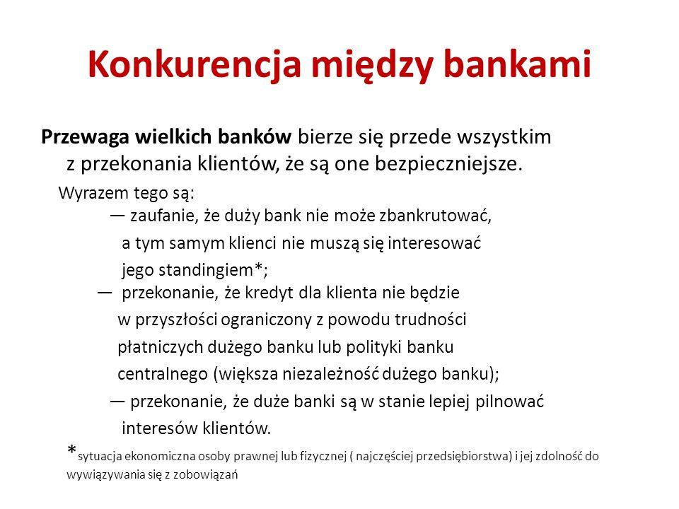 Konkurencja między bankami Przewaga wielkich banków bierze się przede wszystkim z przekonania klientów, że są one bezpieczniejsze. Wyrazem tego są: za