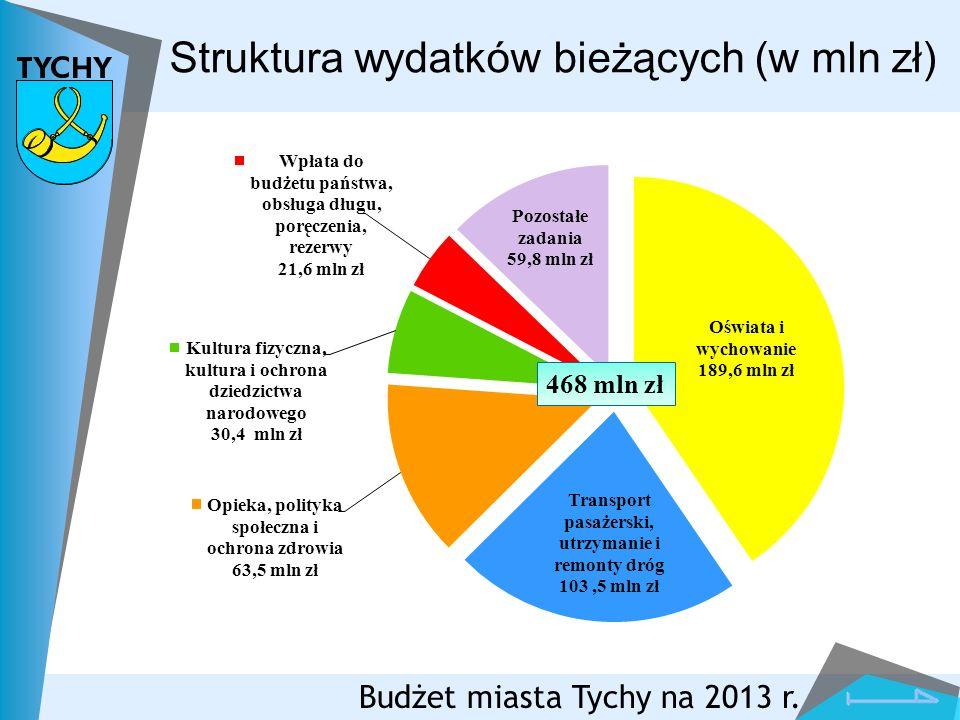 Struktura wydatków bieżących (w mln zł) Budżet miasta Tychy na 2013 r. 468 mln zł