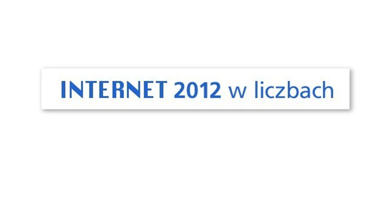 Gdzie korzystasz najczęściej z Internetu?