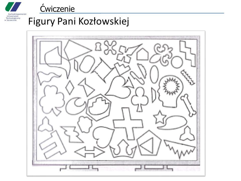Ćwiczenie Figury Pani Kozłowskiej