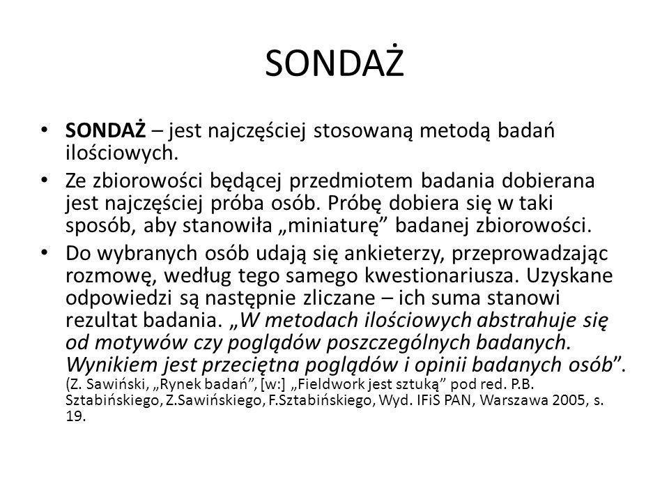 Geneza procedur sondaży (Sondaż ankietowy…, s.