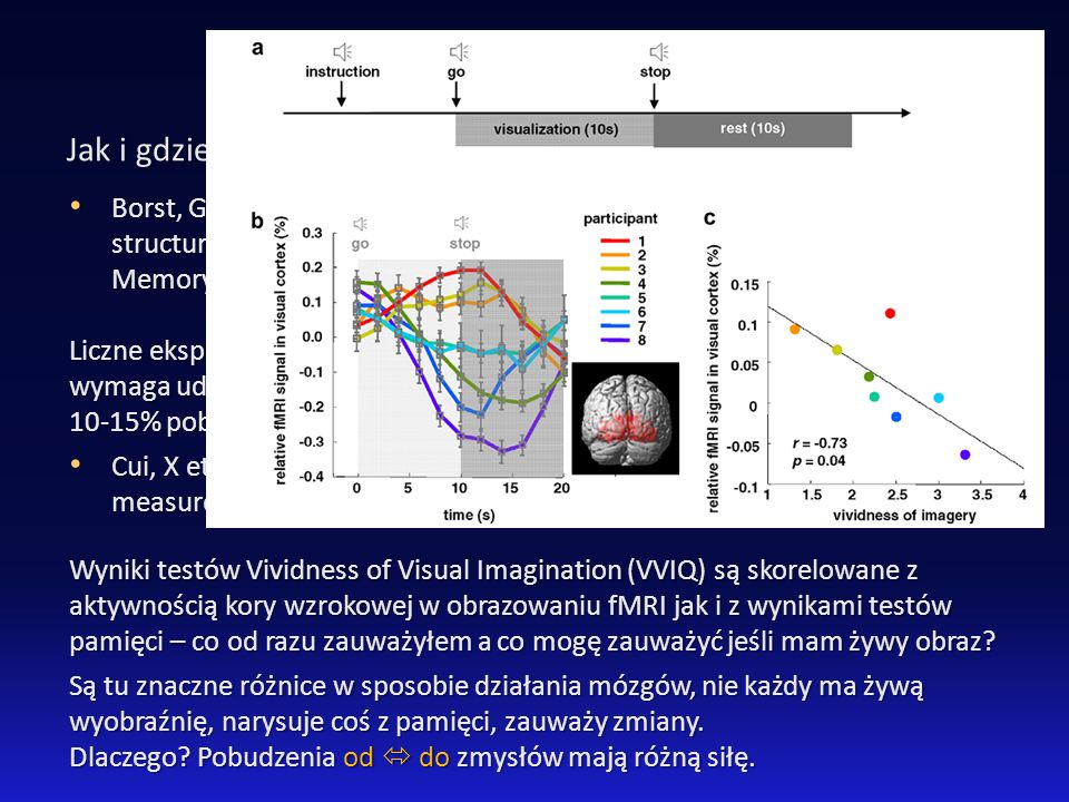 WyobraźniaWyobraźnia Jak i gdzie tworza się obrazy mentalne? Borst, G., Kosslyn, S. M, Visual mental imagery and visual perception: structural equival