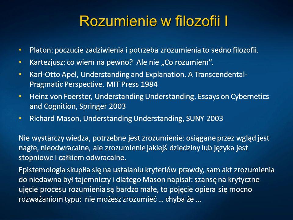 Rozumienie w filozofii II Czy umysł może zrozumieć sam siebie.