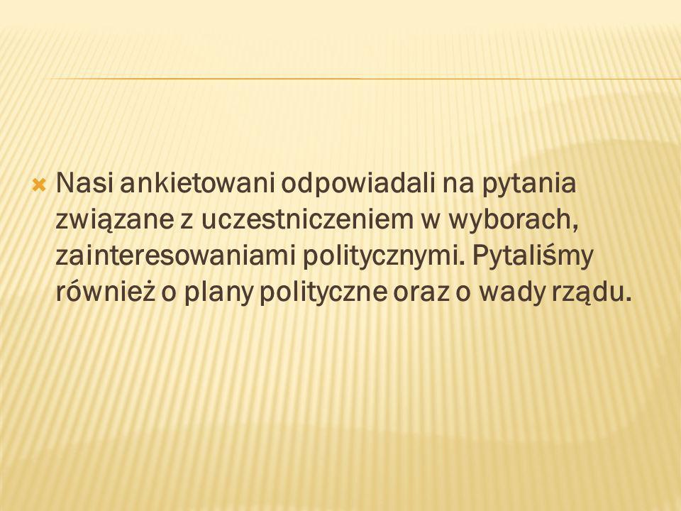 Nasi ankietowani odpowiadali na pytania związane z uczestniczeniem w wyborach, zainteresowaniami politycznymi.