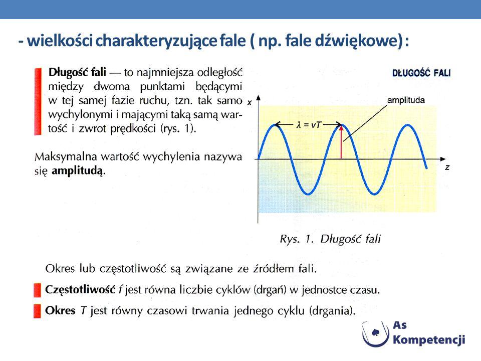 - wielkości charakteryzujące fale ( np. fale dźwiękowe) :