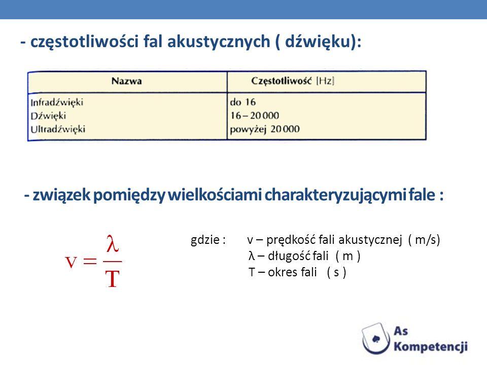 - częstotliwości fal akustycznych ( dźwięku): - związek pomiędzy wielkościami charakteryzującymi fale : gdzie : v – prędkość fali akustycznej ( m/s) λ