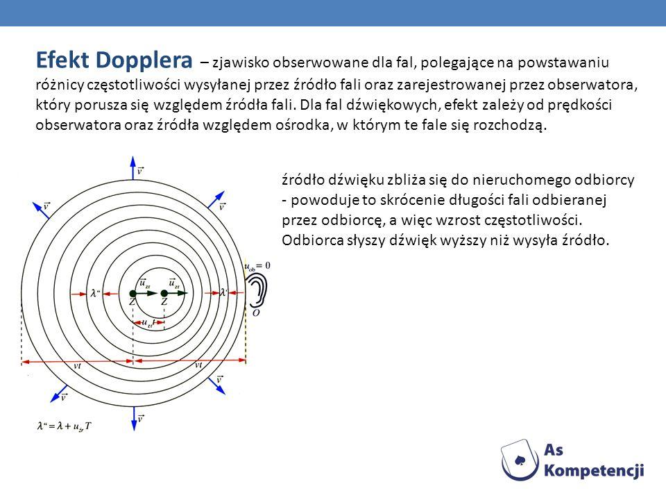 Efekt Dopplera – zjawisko obserwowane dla fal, polegające na powstawaniu różnicy częstotliwości wysyłanej przez źródło fali oraz zarejestrowanej przez