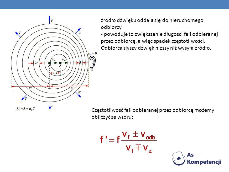 źródło dźwięku oddala się do nieruchomego odbiorcy - powoduje to zwiększenie długości fali odbieranej przez odbiorcę, a więc spadek częstotliwości. Od