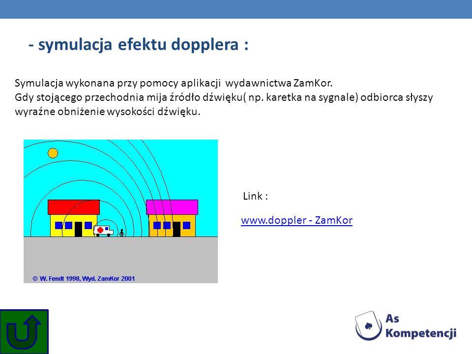 - symulacja efektu dopplera : Symulacja wykonana przy pomocy aplikacji wydawnictwa ZamKor. Gdy stojącego przechodnia mija źródło dźwięku( np. karetka