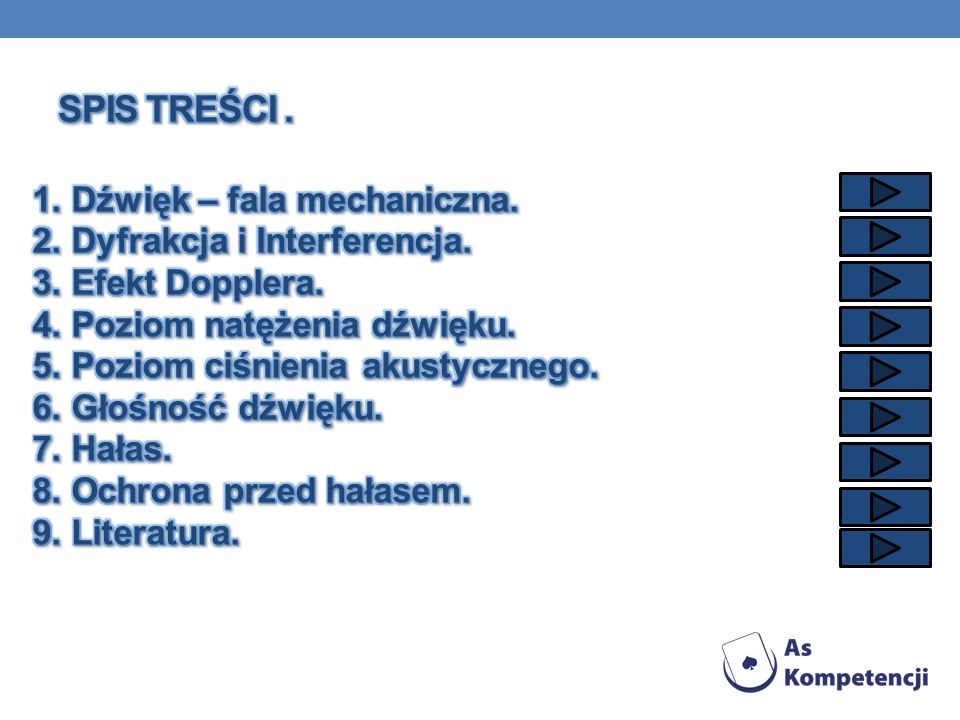 - zasada huygensa : Każdy punkt ośrodka do którego dotrze fala staje się źródłem nowej fali kulistej.