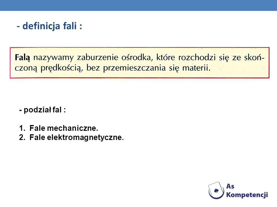 - definicja fali : - podział fal : 1.Fale mechaniczne. 2.Fale elektromagnetyczne.
