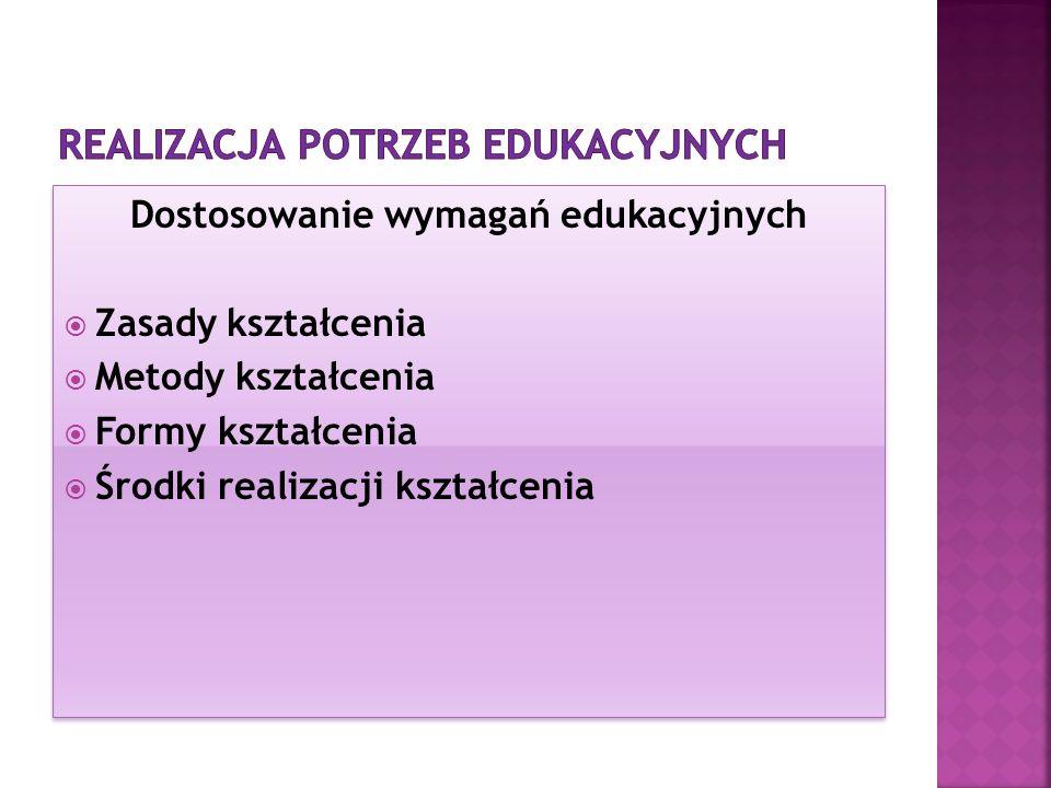 Dostosowanie wymagań edukacyjnych Zasady kształcenia Metody kształcenia Formy kształcenia Środki realizacji kształcenia Dostosowanie wymagań edukacyjn