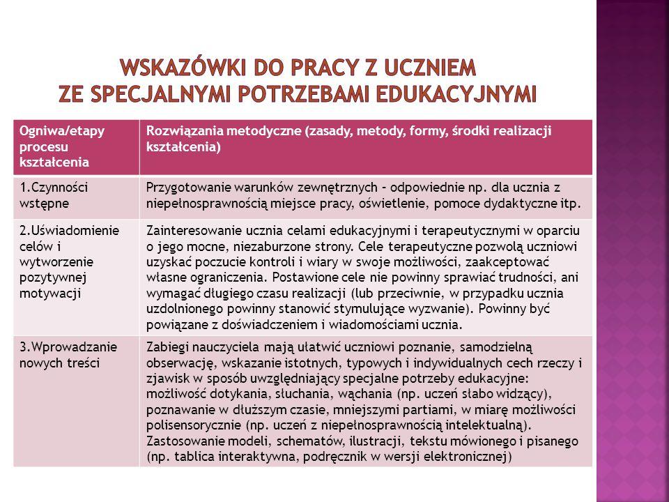 Ogniwa/etapy procesu kształcenia Rozwiązania metodyczne (zasady, metody, formy, środki realizacji kształcenia) 1.Czynności wstępne Przygotowanie warun